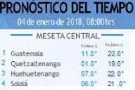 Clima Nacional enero 04, jueves