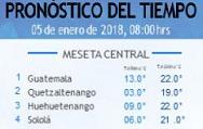 Clima Nacional enero 05, viernes