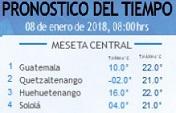 Clima Nacional enero 08, lunes