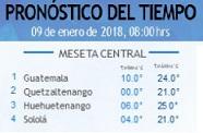 Clima Nacional enero 09, martes