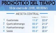 Clima Nacional enero 10, miércoles