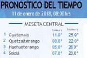 Clima Nacional enero 11, jueves