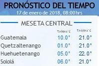 Clima Nacional enero 17, miércoles