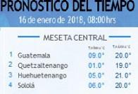 Clima Nacional enero 18, jueves