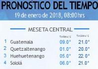 Clima Nacional enero 19, viernes