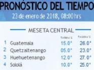 Clima Nacional enero 23, martes
