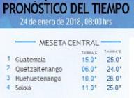 Clima Nacional enero 24, miércoles