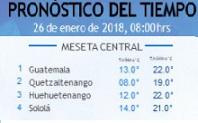 Clima Nacional enero 26, viernes