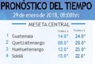 Clima Nacional enero 29, lunes