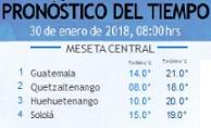Clima Nacional enero 30, martes