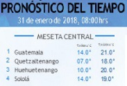 Clima Nacional enero 31, miércoles