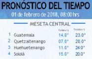 Clima Nacional febrero 01, jueves
