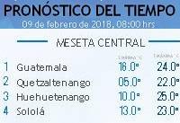 Clima Nacional febrero 09, viernes