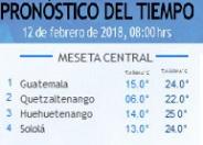 Clima Nacional febrero 12, lunes