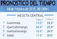 Clima Nacional febrero 14, miércoles