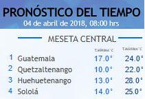 Clima Nacional abril 04, miércoles