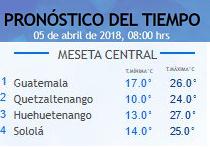 Clima Nacional abril 05, jueves