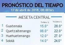 Clima Nacional abril 17, martes