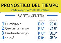 Clima Nacional mayo 23, miércoles