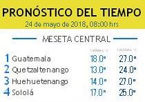 Clima Nacional mayo 24, jueves