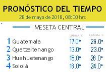 Clima Nacional mayo 28, lunes