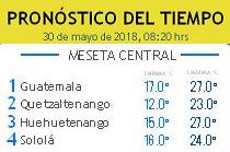 Clima Nacional mayo 30, miércoles