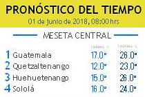 Clima Nacional junio 01, viernes
