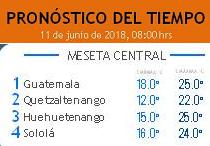 Clima Nacional junio 11, lunes