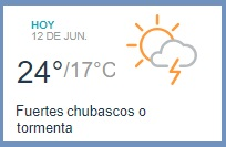 Clima Nacional junio 12, martes