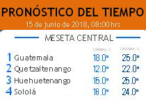 Clima Nacional junio 15, viernes