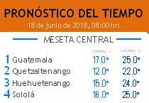Clima Nacional junio 18, lunes