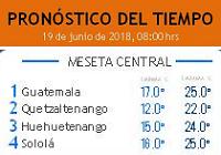 Clima Nacional junio 19, martes
