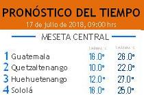 Clima Nacional julio 17, martes