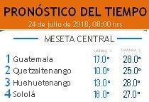 Clima Nacional julio 24, martes