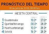 Clima Nacional julio 30, lunes