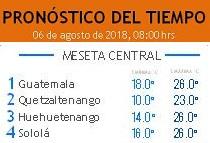 Clima Nacional agosto 06, lunes