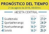 Clima Nacional agosto 21, martes