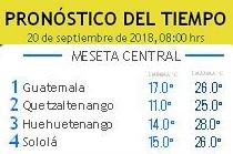 Clima Nacional septiembre 20, jueves