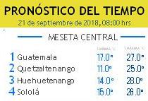 Clima Nacional septiembre 21, viernes