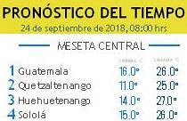 Clima Nacional septiembre 24, lunes