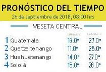 Clima Nacional septiembre 26, miércoles