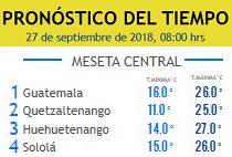 Clima Nacional septiembre 27, jueves
