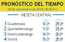 Clima Nacional septiembre 28, viernes