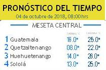 Clima Nacional octubre 04, jueves