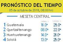 Clima Nacional octubre 05, viernes