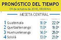 Clima Nacional octubre 09, martes