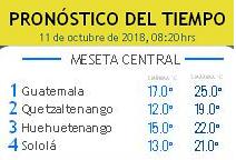 Clima Nacional octubre 11, jueves