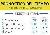 Clima Nacional octubre 17, miércoles