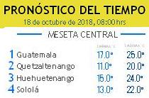 Clima Nacional octubre 18, jueves