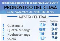 Clima Nacional noviembre 23, viernes